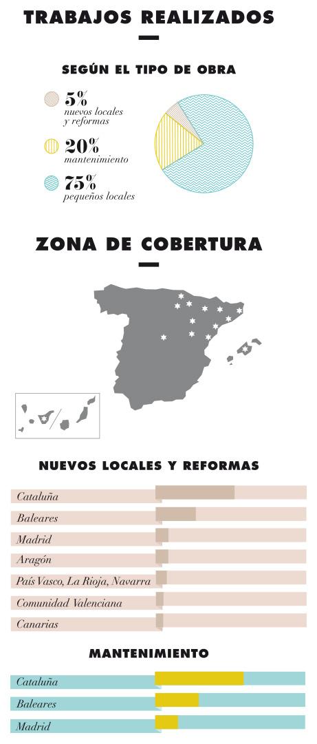 zona_cobertura